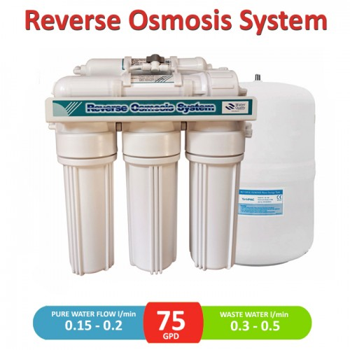5 Stage Non-Pumped Reverse Osmosis System 75/200 GPD With Storage Tank