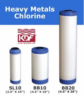 GAC/KDF Coconut shell Carbon (GAC) and KDF media Standard Water FiltersGAC/KDFDirect Water Filters