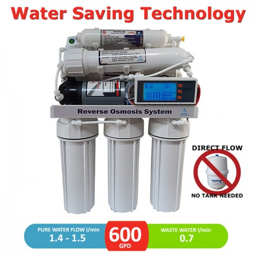 600 GPD direct flow reverse osmosis pumped system with LCD